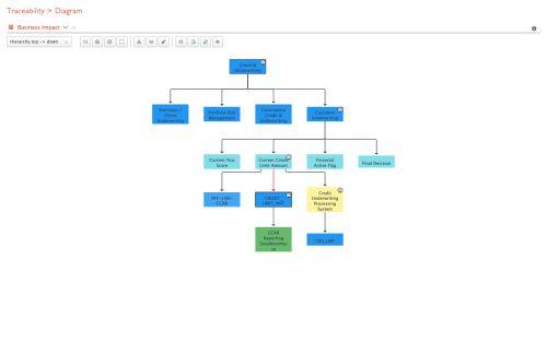 <b>云数据库_人工智能好的方面</b>