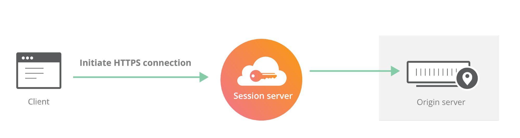 数据库管理_海外_云服务器和主机