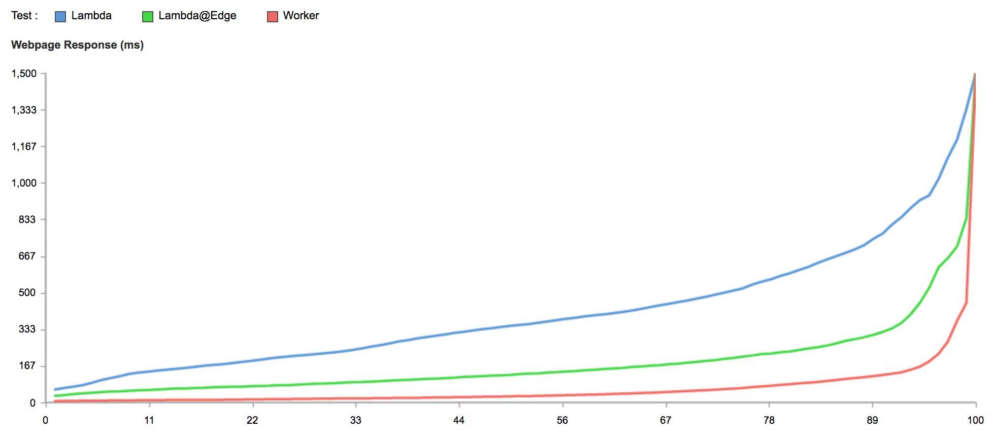 <strong>百兆宽带网速是多少_有哪些_云数据库是</strong>