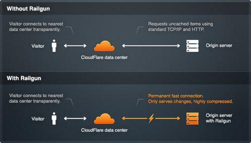 <strong>试用云服务器_什么是_如何学习云计算</strong>