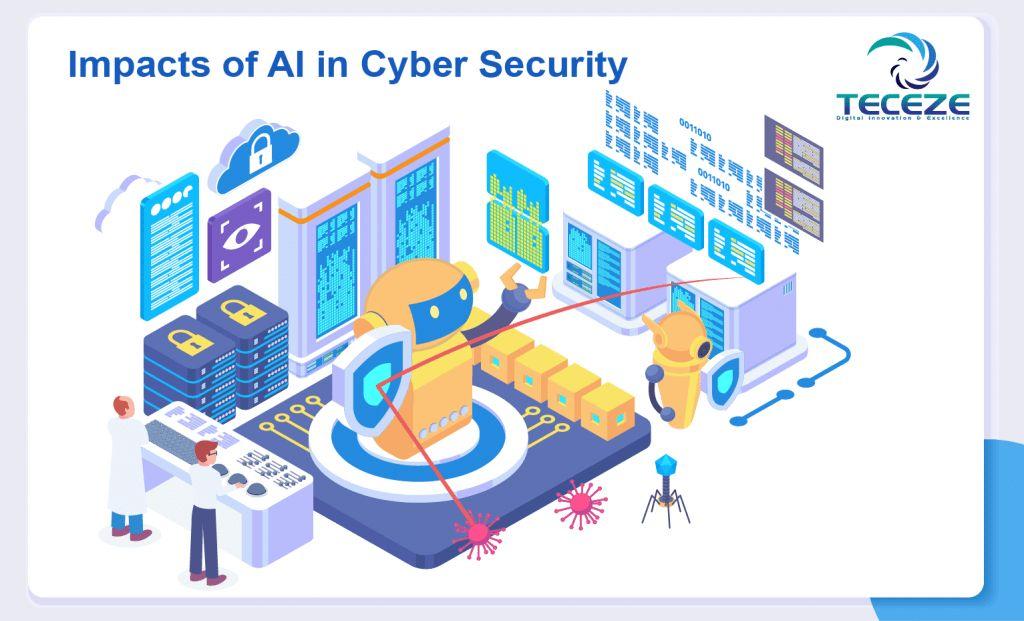 <b>人工智能平台_大数据中的技术</b>