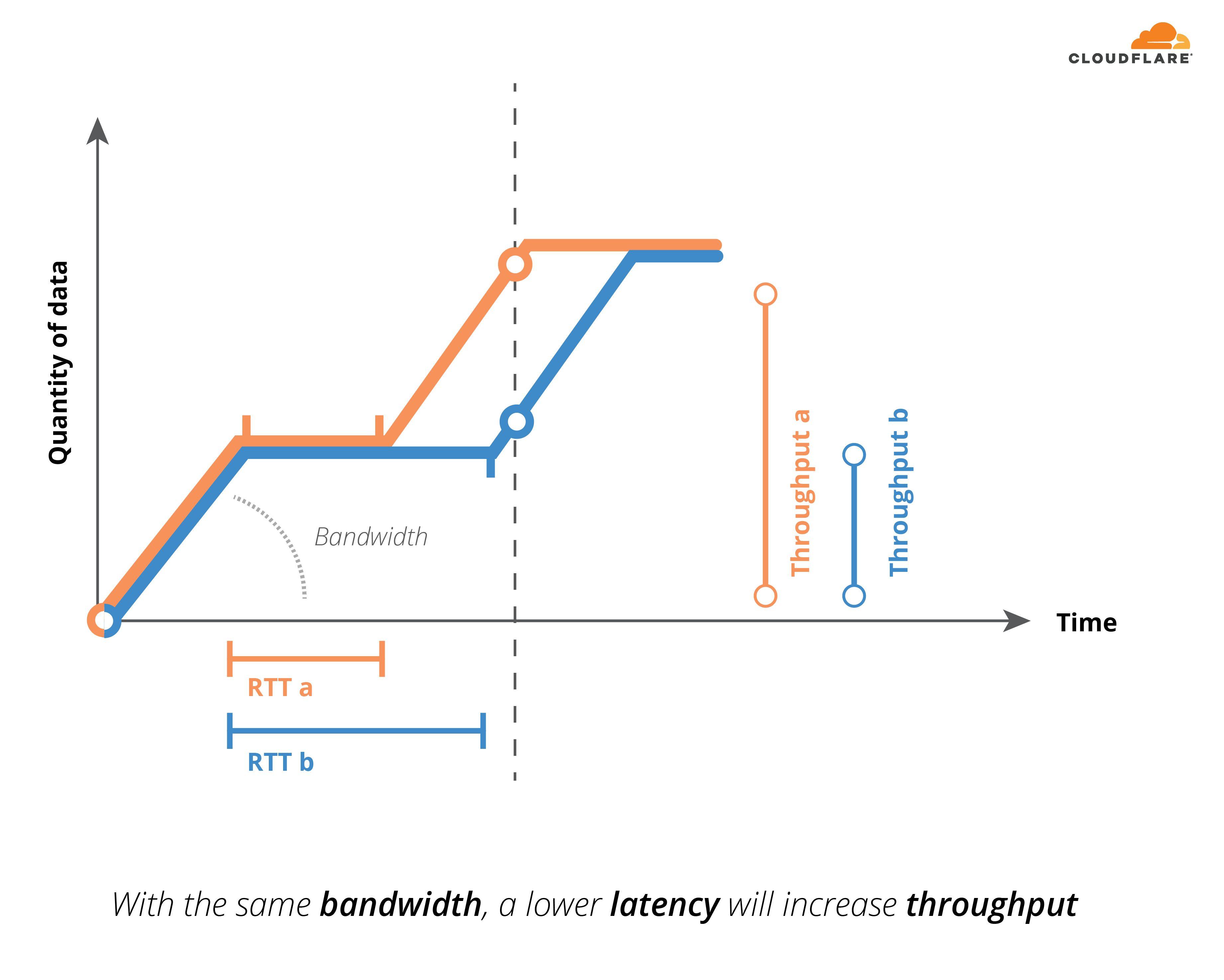 <b>版权标准_大数据强调什么观念_详解</b>