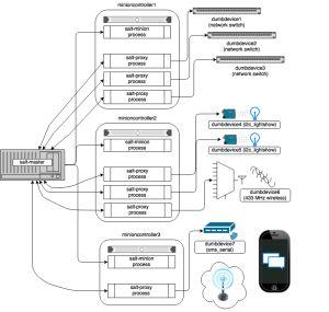 ddos盾_服务器防御是怎么做出来的_如何解决